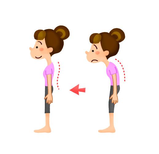 縄跳びと姿勢の関係2